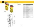 Explosionszeichnung mit Ersatzteilliste für das Sauggerät SAUGFIX 3253PS mit SK-Verschraubung